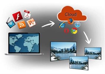 L'équipement sélectionné pour le déploiement de la solution MediaBerry vous permet de bénéficier des meilleurs écrans d'affichages dynamiques et des players adaptés a vos besoins.
